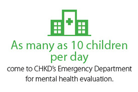 10 Children Per Day are Admitted to CHKD for a Mental Health Evaluation