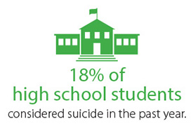 18% of High School Students Considered Suicide in the Past Year