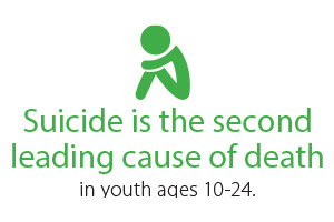 Suicide is the Leading Cause of Death in Youth Ages 10-24